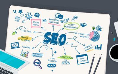 ¿Cómo conseguir tráfico para mi web o tienda virtual?