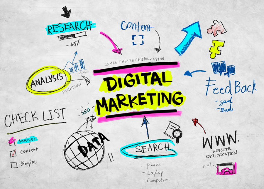 Lo que no te contaron del Marketing Digital